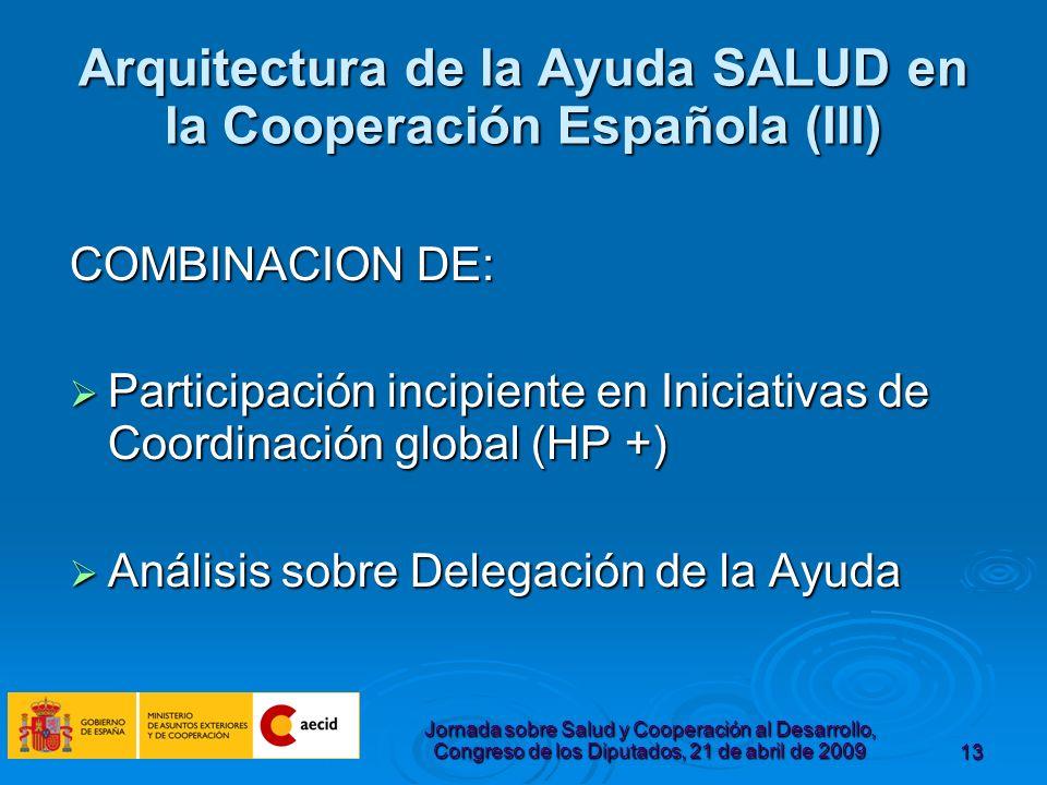 Jornada sobre Salud y Cooperación al Desarrollo, Congreso de los Diputados, 21 de abril de 200913 Arquitectura de la Ayuda SALUD en la Cooperación Española (III) COMBINACION DE: Participación incipiente en Iniciativas de Coordinación global (HP +) Participación incipiente en Iniciativas de Coordinación global (HP +) Análisis sobre Delegación de la Ayuda Análisis sobre Delegación de la Ayuda