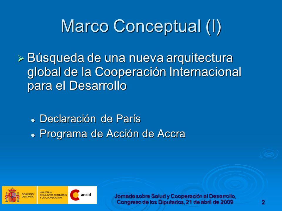 Jornada sobre Salud y Cooperación al Desarrollo, Congreso de los Diputados, 21 de abril de 20093 Marco Conceptual (y II) Financiación de la Cooperación Internacional para el Desarrollo Financiación de la Cooperación Internacional para el Desarrollo RAN sobre ODM – Nueva York RAN sobre ODM – Nueva York Conferencia de Doha Conferencia de Doha