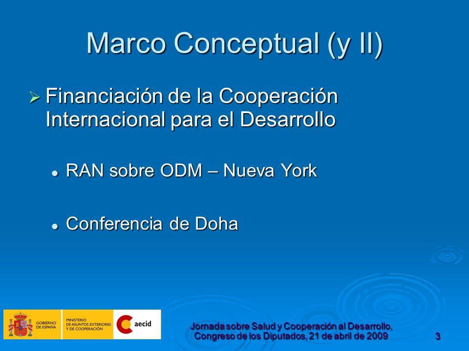 Jornada sobre Salud y Cooperación al Desarrollo, Congreso de los Diputados, 21 de abril de 20094 Nueva Arquitectura de la Ayuda en el sector Salud Apoyos Presupuestarios Apoyos Presupuestarios Fondos Globales Fondos Globales IHP IHP