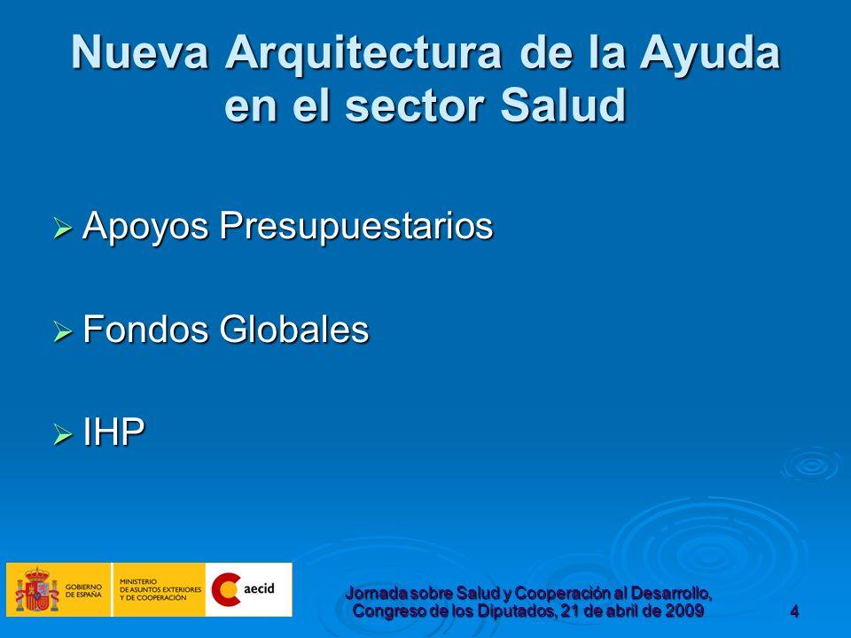 Jornada sobre Salud y Cooperación al Desarrollo, Congreso de los Diputados, 21 de abril de 200925 Datos AOD española sector salud (2007) PRINCIPALES RECEPTORES (AOD BIL.