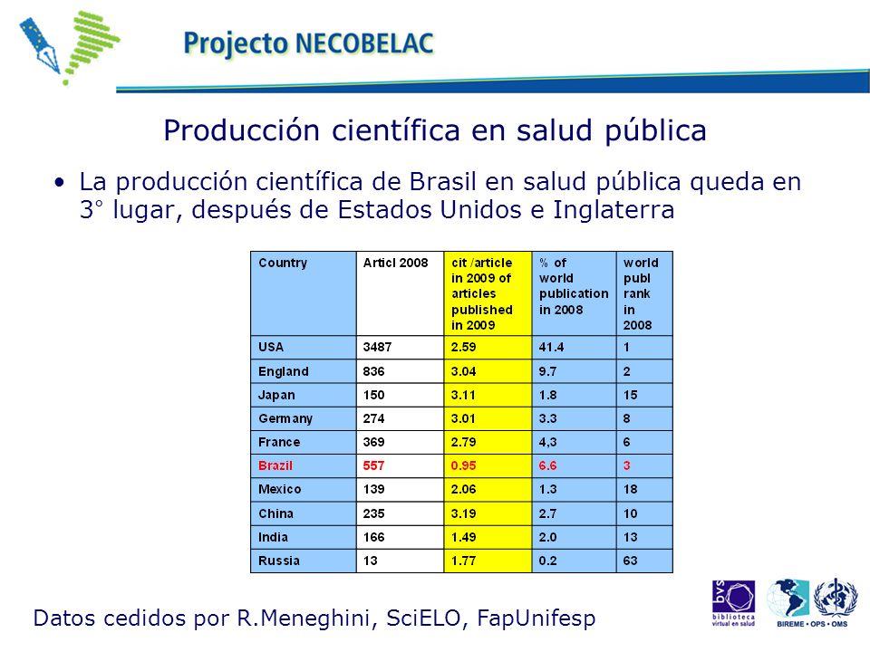 Producción científica en salud pública La producción científica de Brasil en salud pública queda en 3° lugar, después de Estados Unidos e Inglaterra Datos cedidos por R.Meneghini, SciELO, FapUnifesp