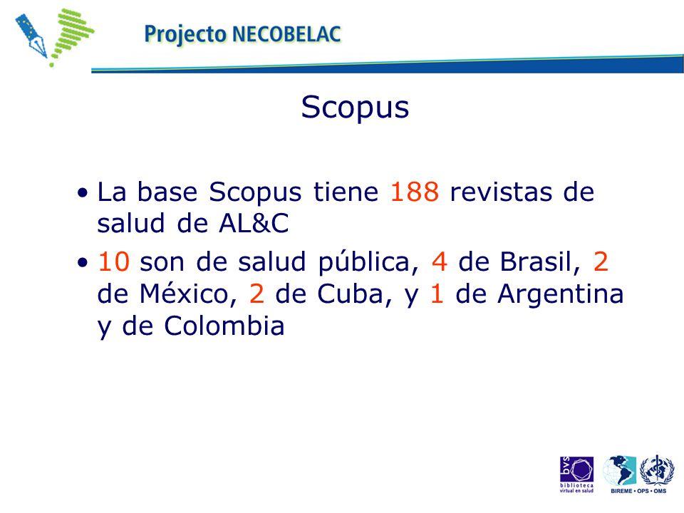 Scopus La base Scopus tiene 188 revistas de salud de AL&C 10 son de salud pública, 4 de Brasil, 2 de México, 2 de Cuba, y 1 de Argentina y de Colombia
