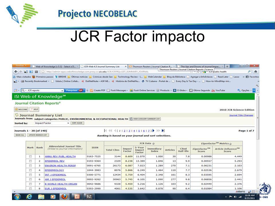 JCR Factor impacto