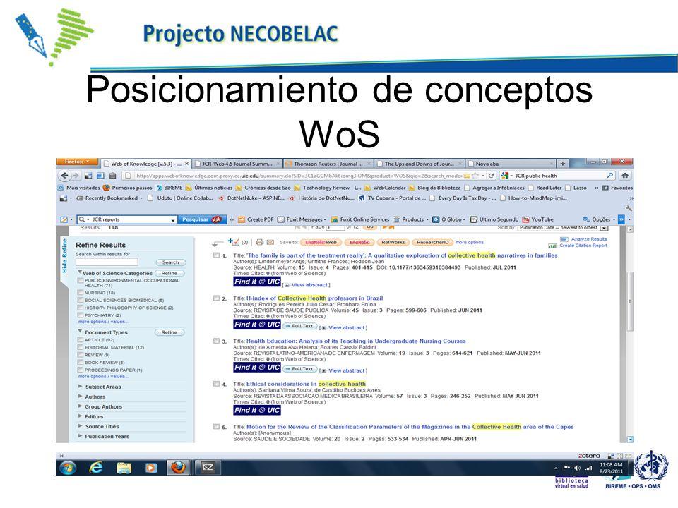 Posicionamiento de conceptos WoS