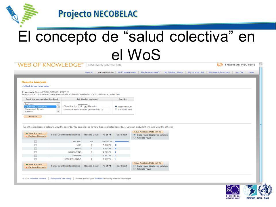 El concepto de salud colectiva en el WoS
