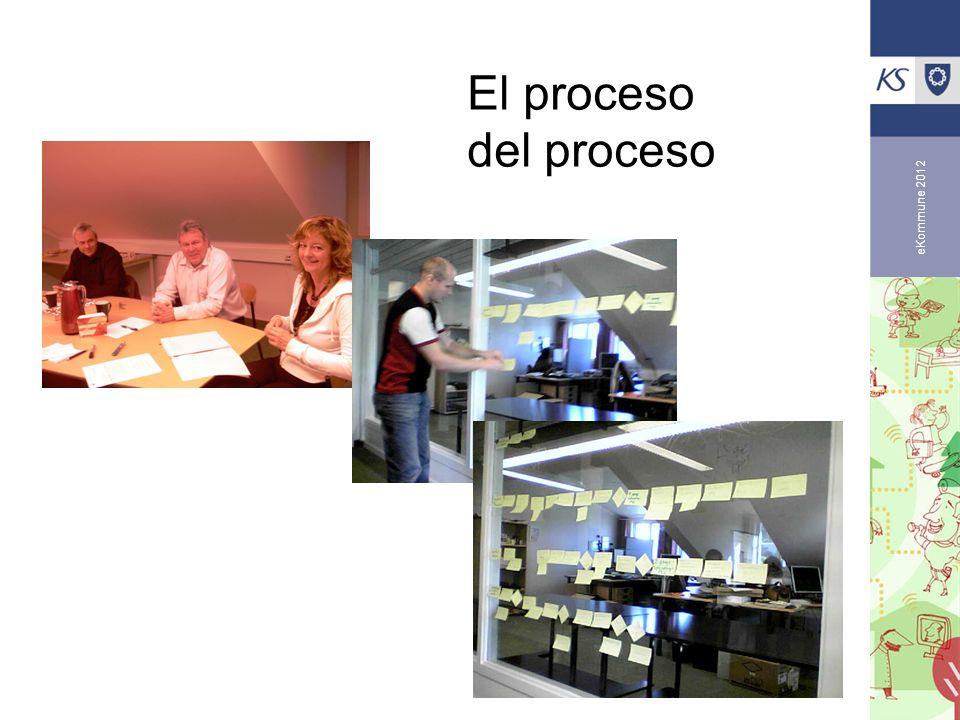 eKommune 2012 El proceso del proceso
