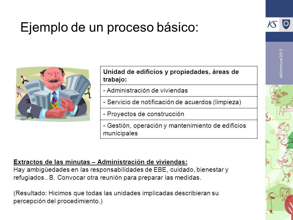 eKommune 2012 Ejemplo de un proceso básico: Unidad de edificios y propiedades, áreas de trabajo: - Administración de viviendas - Servicio de notificac