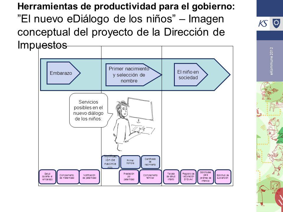 eKommune 2012 Herramientas de productividad para el gobierno: El nuevo eDiálogo de los niños – Imagen conceptual del proyecto de la Dirección de Impue