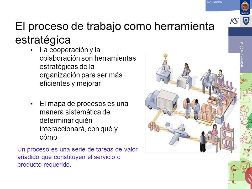eKommune 2012 El proceso de trabajo como herramienta estratégica La cooperación y la colaboración son herramientas estratégicas de la organización par