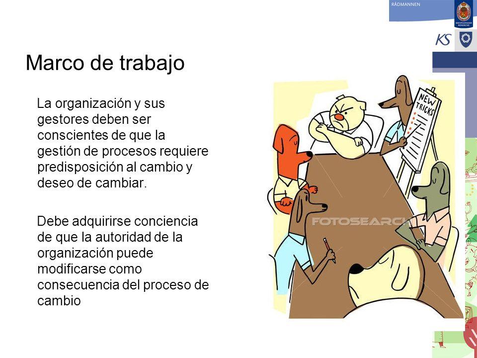 eKommune 2012 Marco de trabajo La organización y sus gestores deben ser conscientes de que la gestión de procesos requiere predisposición al cambio y