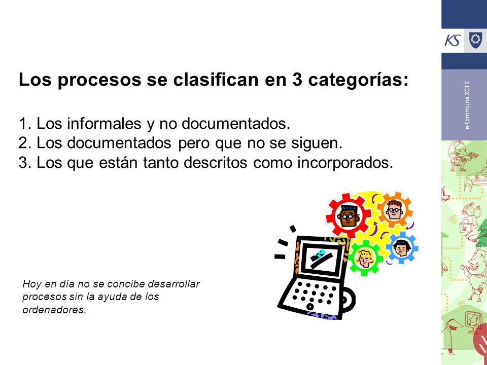 eKommune 2012 Los procesos se clasifican en 3 categorías: 1.Los informales y no documentados. 2.Los documentados pero que no se siguen. 3.Los que está