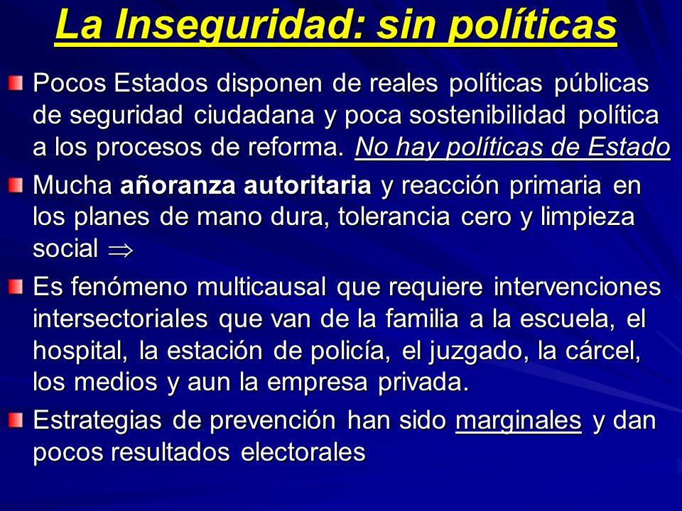 La Inseguridad: sin políticas Pocos Estados disponen de reales políticas públicas de seguridad ciudadana y poca sostenibilidad política a los procesos de reforma.