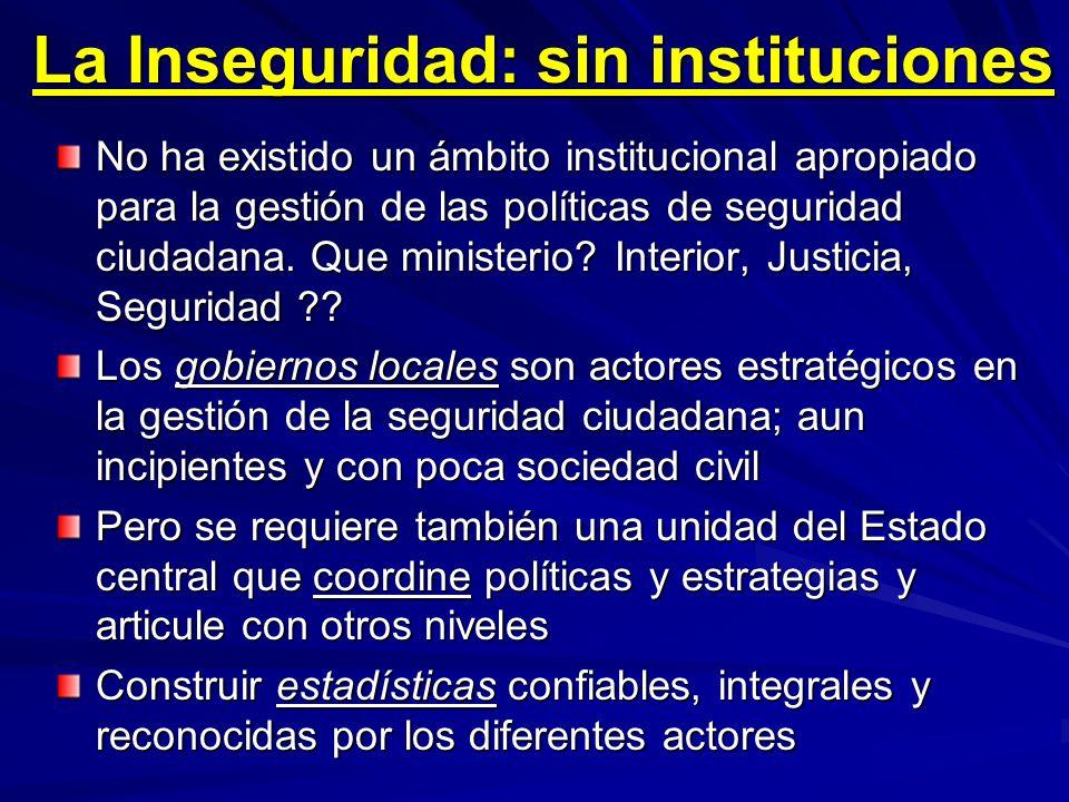 La Inseguridad: sin instituciones No ha existido un ámbito institucional apropiado para la gestión de las políticas de seguridad ciudadana.