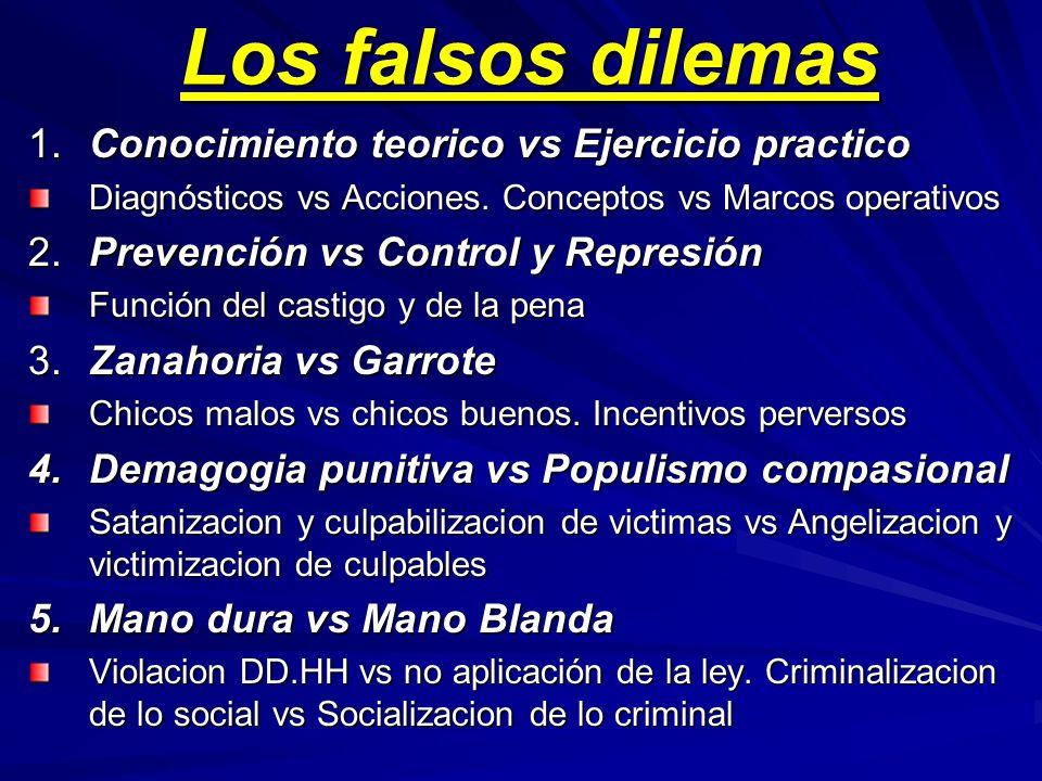 Los falsos dilemas 1.Conocimiento teorico vs Ejercicio practico Diagnósticos vs Acciones. Conceptos vs Marcos operativos 2.Prevención vs Control y Rep