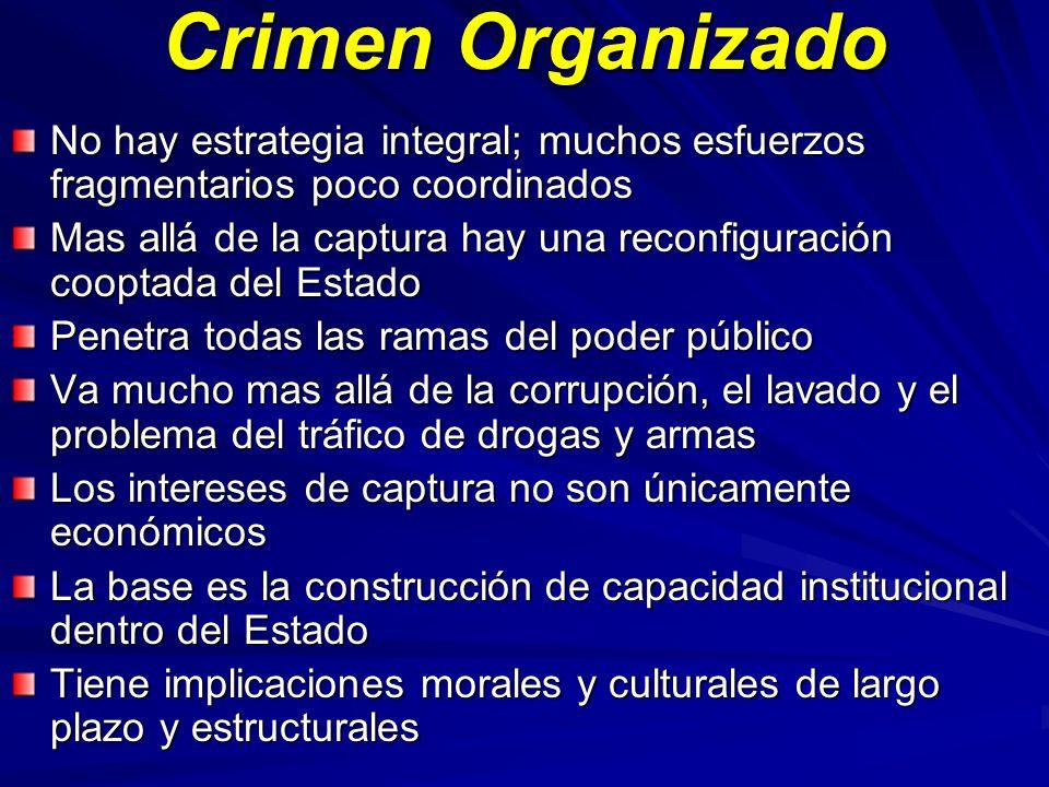 Crimen Organizado No hay estrategia integral; muchos esfuerzos fragmentarios poco coordinados Mas allá de la captura hay una reconfiguración cooptada