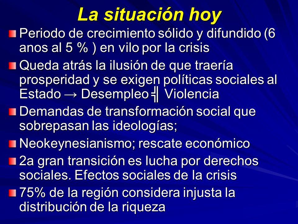 La situación hoy Periodo de crecimiento sólido y difundido (6 anos al 5 % ) en vilo por la crisis Queda atrás la ilusión de que traería prosperidad y