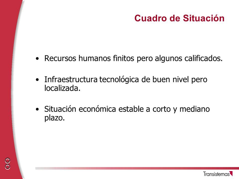 Cuadro de Situación Recursos humanos finitos pero algunos calificados. Infraestructura tecnológica de buen nivel pero localizada. Situación económica