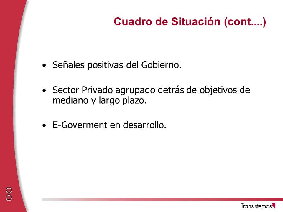 Cuadro de Situación (cont....) Señales positivas del Gobierno. Sector Privado agrupado detrás de objetivos de mediano y largo plazo. E-Goverment en de