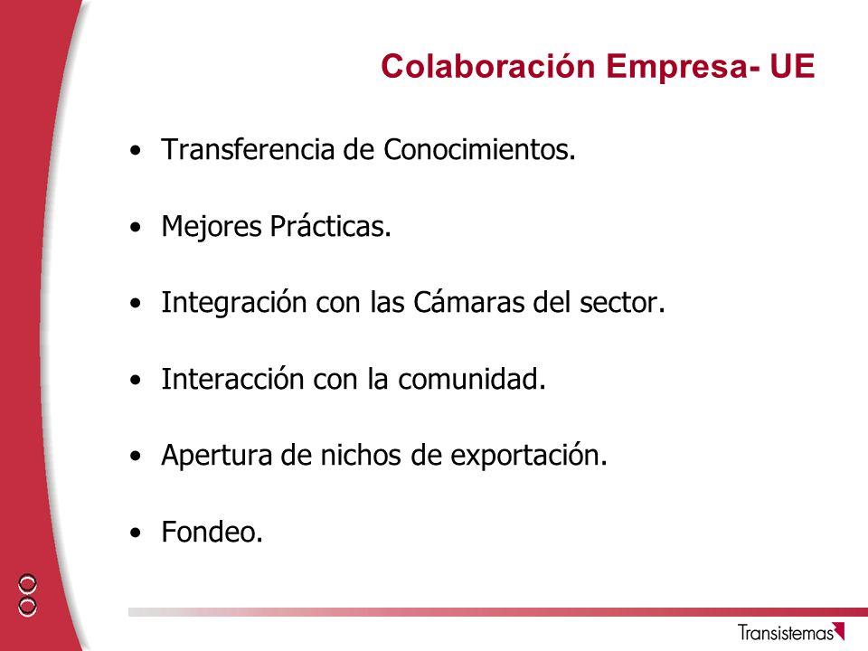 Colaboración Empresa- UE Transferencia de Conocimientos. Mejores Prácticas. Integración con las Cámaras del sector. Interacción con la comunidad. Aper