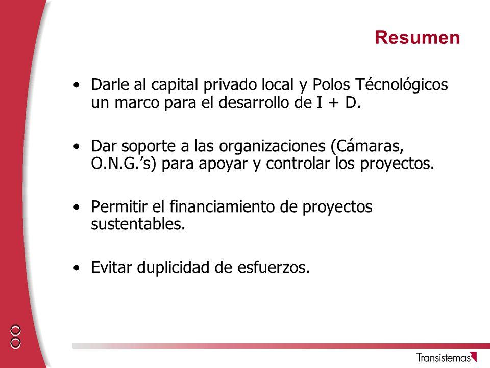 Resumen Darle al capital privado local y Polos Técnológicos un marco para el desarrollo de I + D. Dar soporte a las organizaciones (Cámaras, O.N.G.s)