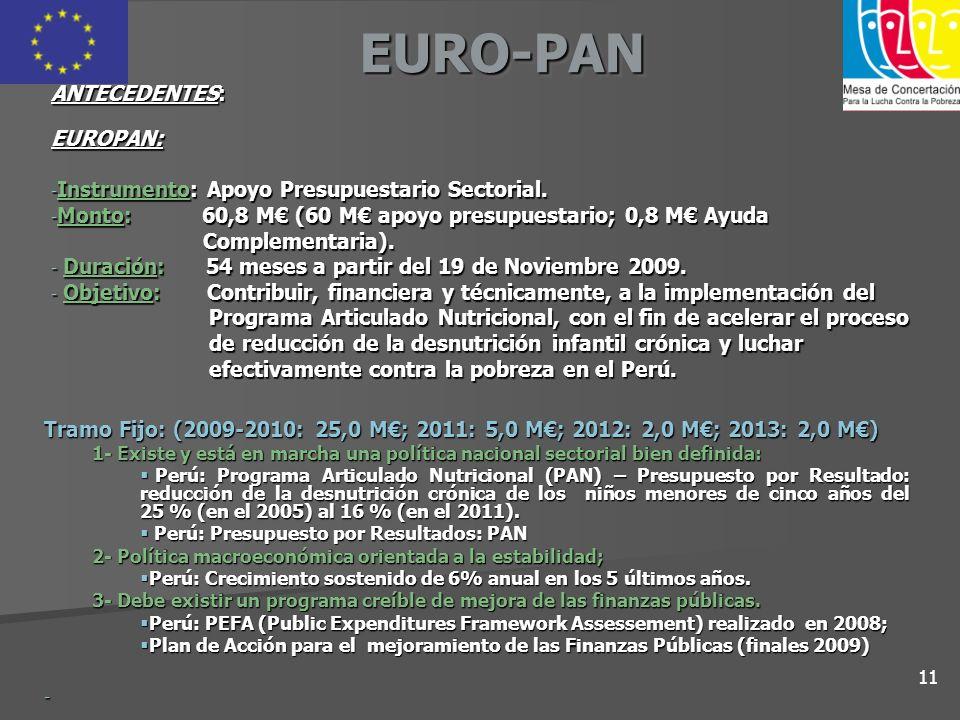 EURO-PANEURO-PAN ANTECEDENTES: EUROPAN: - Instrumento: Apoyo Presupuestario Sectorial. - Monto: 60,8 M (60 M apoyo presupuestario; 0,8 M Ayuda Complem
