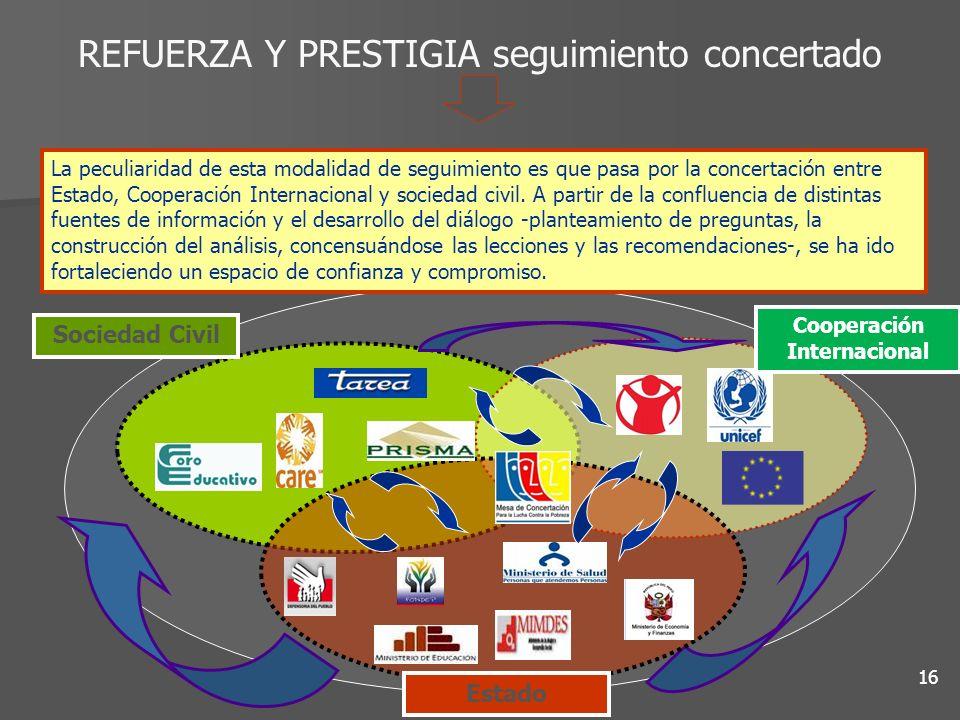 REFUERZA Y PRESTIGIA seguimiento concertado La peculiaridad de esta modalidad de seguimiento es que pasa por la concertación entre Estado, Cooperación