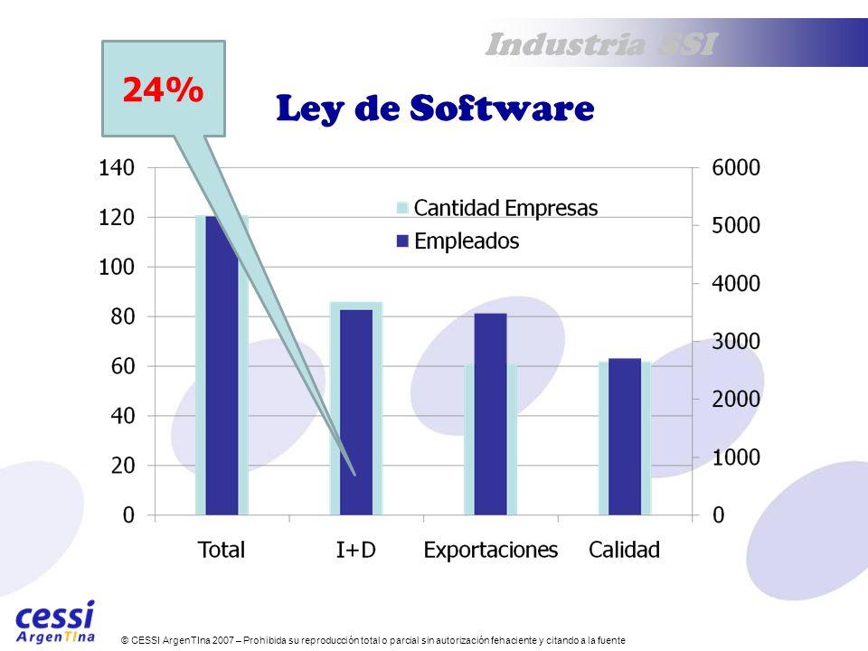 © CESSI ArgenTIna 2007 – Prohibida su reproducción total o parcial sin autorización fehaciente y citando a la fuente Industria SSI Ley de Software 24%