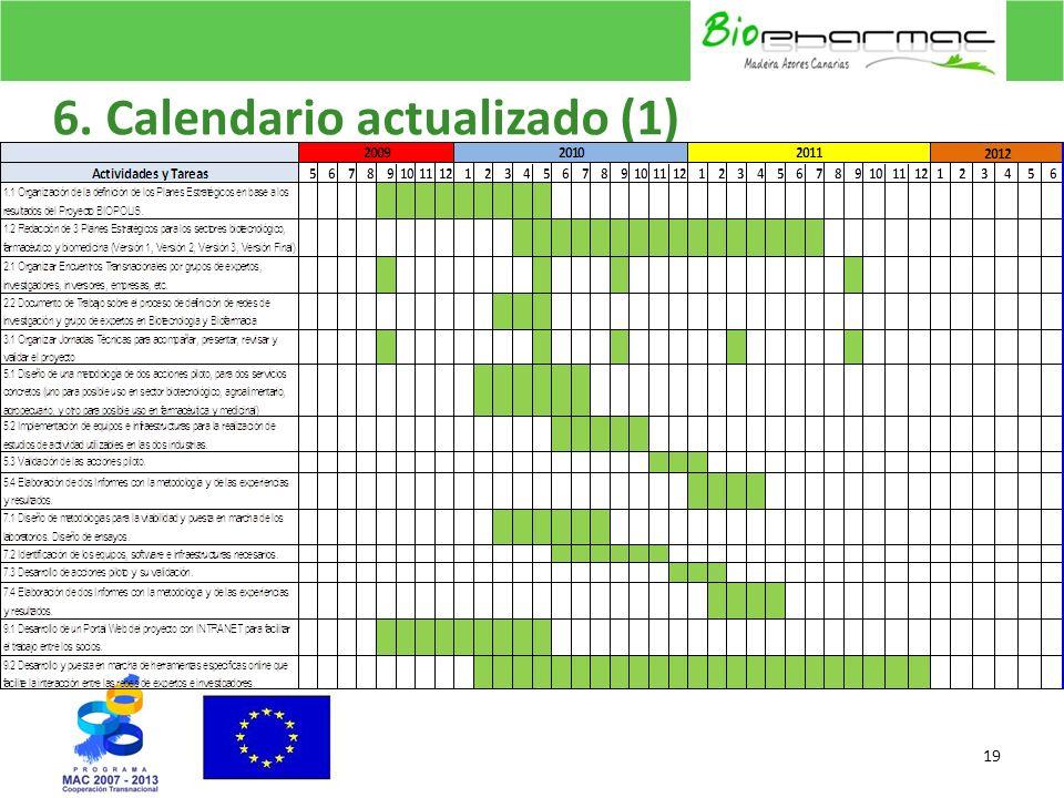 6. Calendario actualizado (1) 19