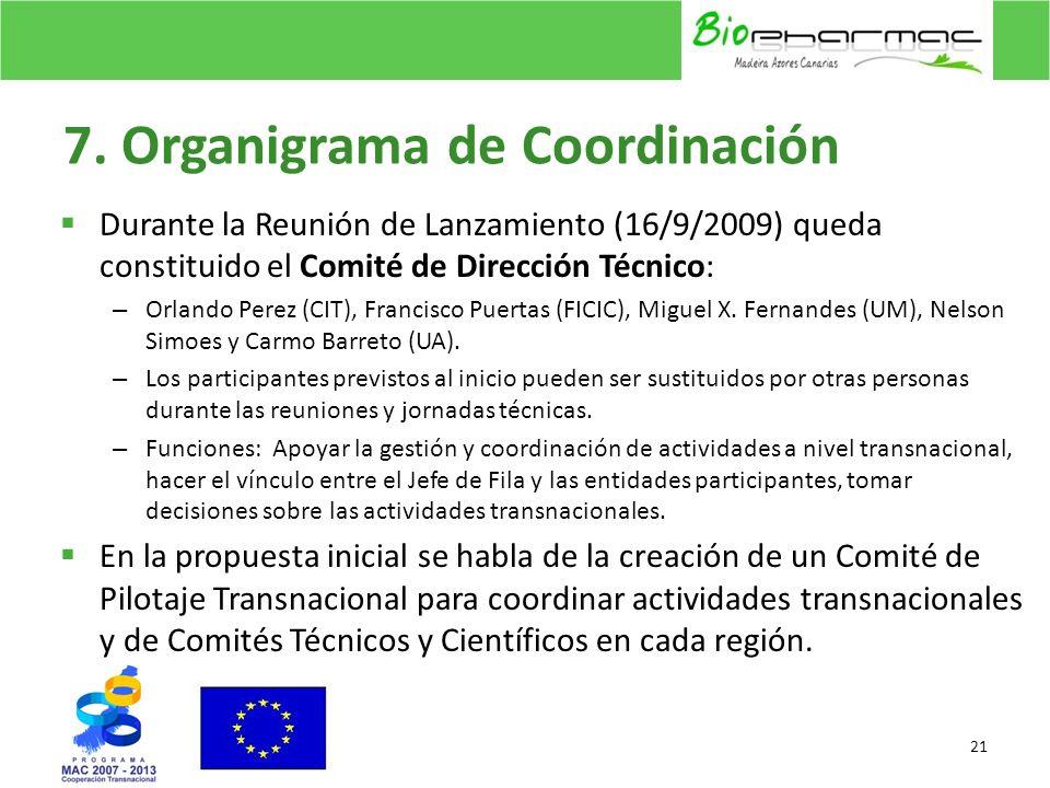 7. Organigrama de Coordinación Durante la Reunión de Lanzamiento (16/9/2009) queda constituido el Comité de Dirección Técnico: – Orlando Perez (CIT),