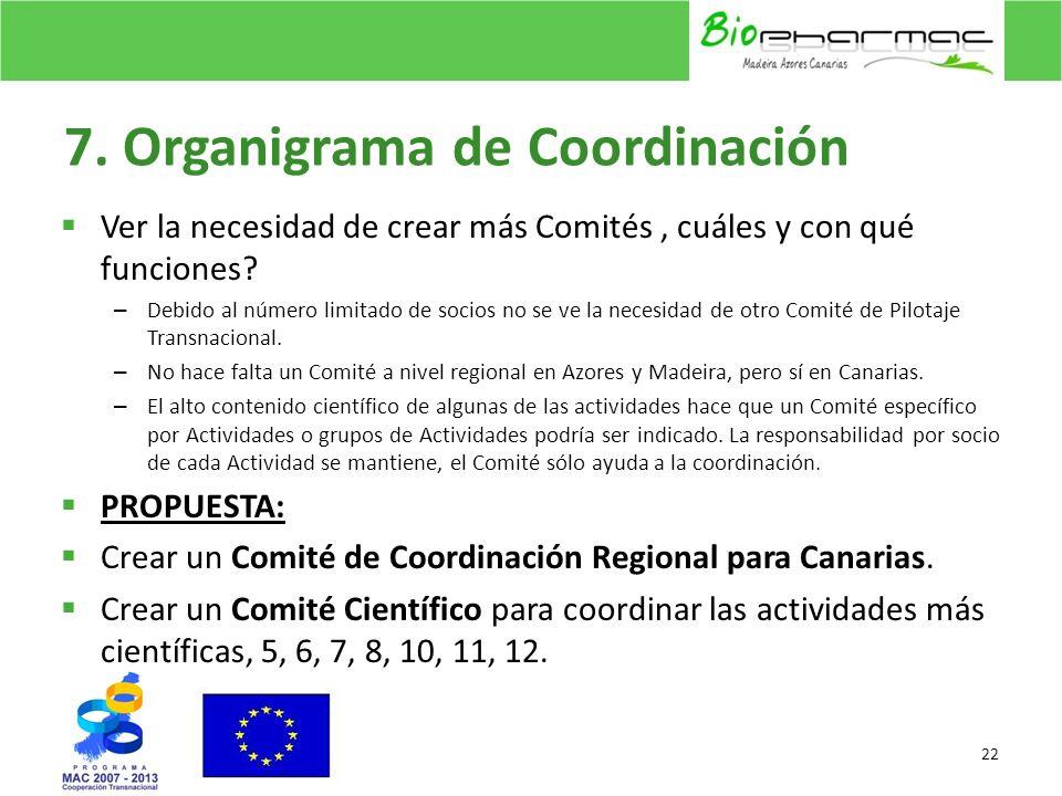 7. Organigrama de Coordinación Ver la necesidad de crear más Comités, cuáles y con qué funciones? – Debido al número limitado de socios no se ve la ne