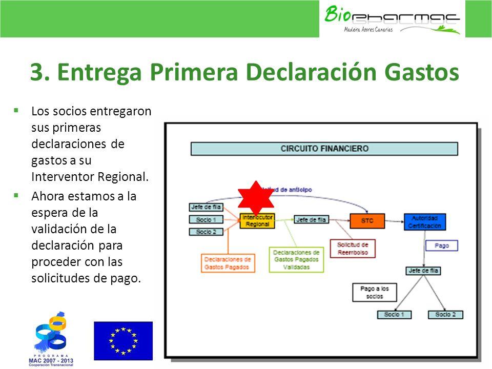 3. Entrega Primera Declaración Gastos Los socios entregaron sus primeras declaraciones de gastos a su Interventor Regional. Ahora estamos a la espera