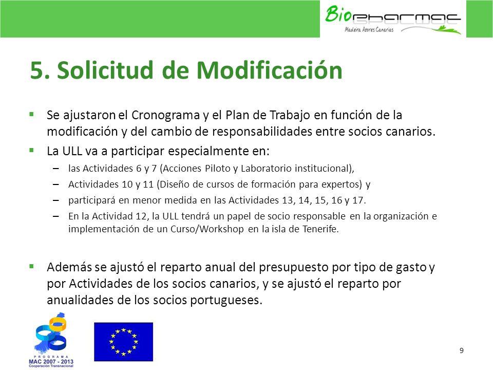 5. Solicitud de Modificación Se ajustaron el Cronograma y el Plan de Trabajo en función de la modificación y del cambio de responsabilidades entre soc