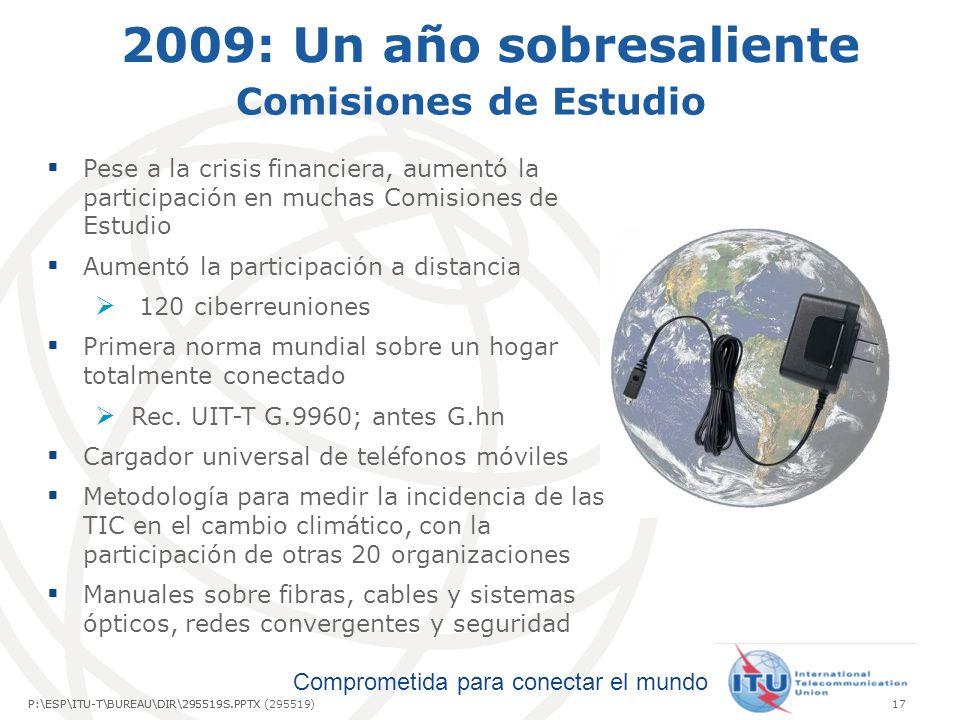 Comprometida para conectar el mundo P:\ESP\ITU-T\BUREAU\DIR\295519S.PPTX17P:\ESP\ITU-T\BUREAU\DIR\295519S.PPTX (295519) 2009: Un año sobresaliente Comisiones de Estudio Pese a la crisis financiera, aumentó la participación en muchas Comisiones de Estudio Aumentó la participación a distancia 120 ciberreuniones Primera norma mundial sobre un hogar totalmente conectado Rec.