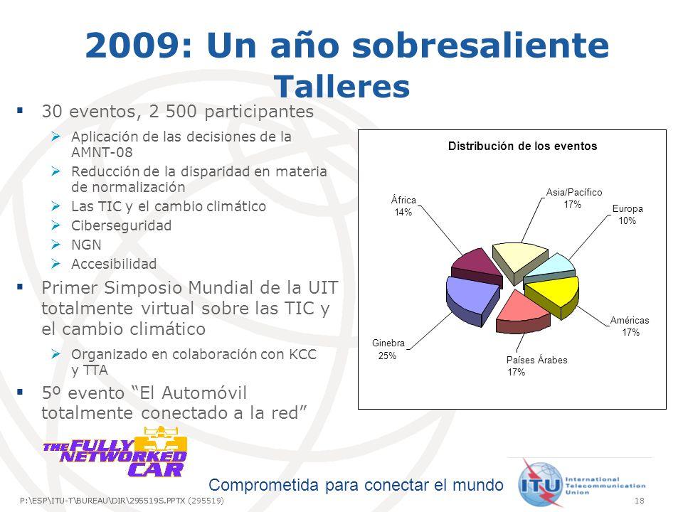 Comprometida para conectar el mundo P:\ESP\ITU-T\BUREAU\DIR\295519S.PPTX18P:\ESP\ITU-T\BUREAU\DIR\295519S.PPTX (295519) 2009: Un año sobresaliente Tal