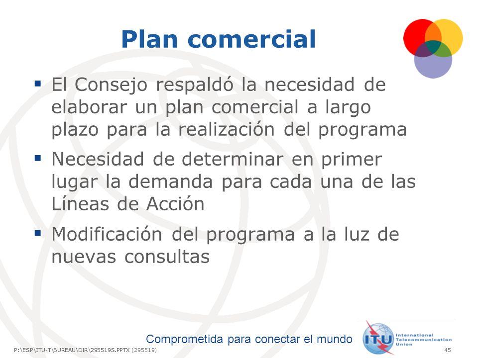 Comprometida para conectar el mundo P:\ESP\ITU-T\BUREAU\DIR\295519S.PPTX45P:\ESP\ITU-T\BUREAU\DIR\295519S.PPTX (295519) Plan comercial El Consejo respaldó la necesidad de elaborar un plan comercial a largo plazo para la realización del programa Necesidad de determinar en primer lugar la demanda para cada una de las Líneas de Acción Modificación del programa a la luz de nuevas consultas