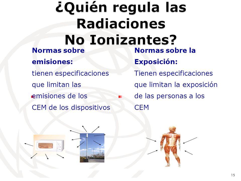 15 Normas sobre emisiones: tienen especificaciones que limitan las emisiones de los CEM de los dispositivos Normas sobre la Exposición: Tienen especificaciones que limitan la exposición de las personas a los CEM