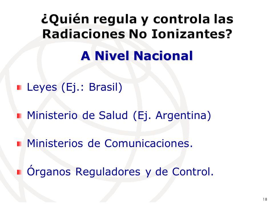 A Nivel Nacional Leyes (Ej.: Brasil) Ministerio de Salud (Ej.