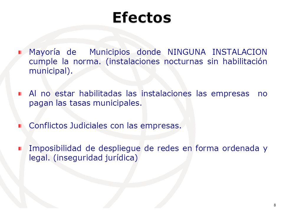 Mayoría de Municipios donde NINGUNA INSTALACION cumple la norma.