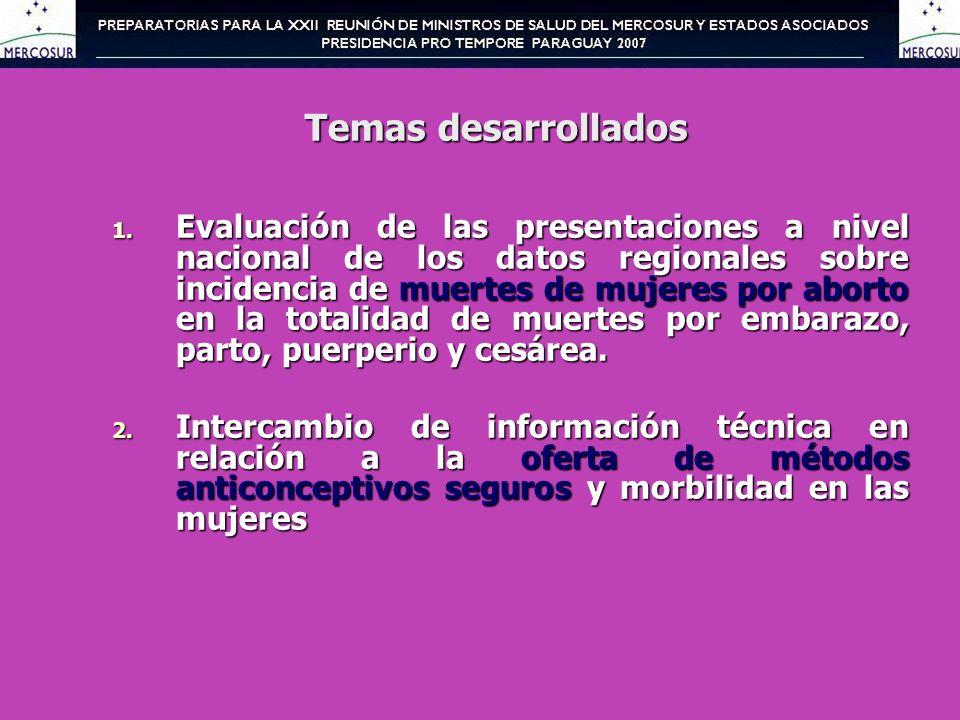 1. Evaluación de las presentaciones a nivel nacional de los datos regionales sobre incidencia de muertes de mujeres por aborto en la totalidad de muer