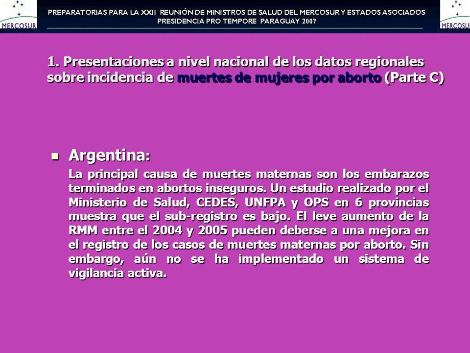 1. Presentaciones a nivel nacional de los datos regionales sobre incidencia de muertes de mujeres por aborto (Parte C) Argentina : Argentina : La prin