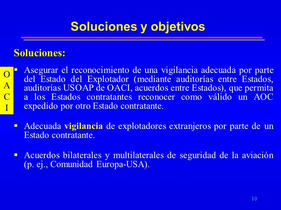 10 Soluciones y objetivos Soluciones: Asegurar el reconocimiento de una vigilancia adecuada por parte del Estado del Explotador (mediante auditorías e
