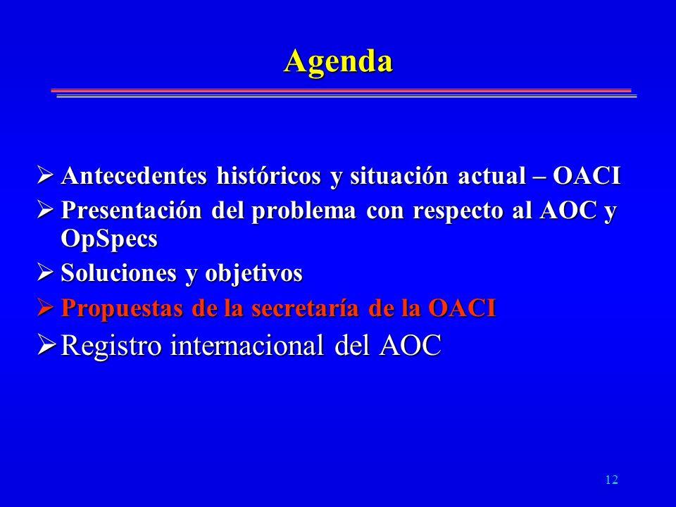 12 Agenda Antecedentes históricos y situación actual – OACI Antecedentes históricos y situación actual – OACI Presentación del problema con respecto a
