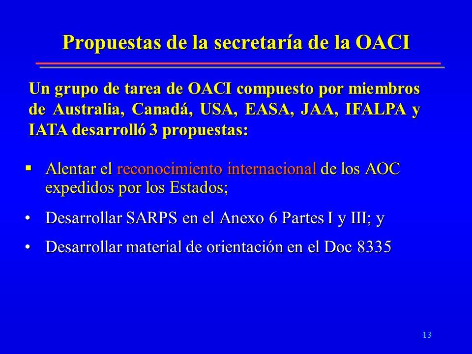 13 Propuestas de la secretaría de la OACI Alentar el reconocimiento internacional de los AOC expedidos por los Estados; Alentar el reconocimiento inte