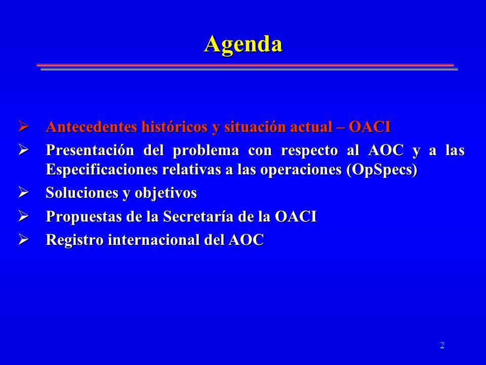 2 Agenda Antecedentes históricos y situación actual – OACI Antecedentes históricos y situación actual – OACI Presentación del problema con respecto al