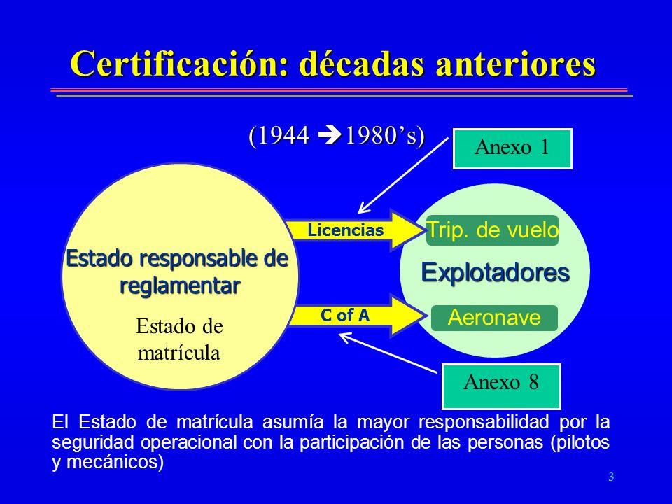 3 Certificación: décadas anteriores (1944 1980s) (1944 1980s) El Estado de matrícula asumía la mayor responsabilidad por la seguridad operacional con