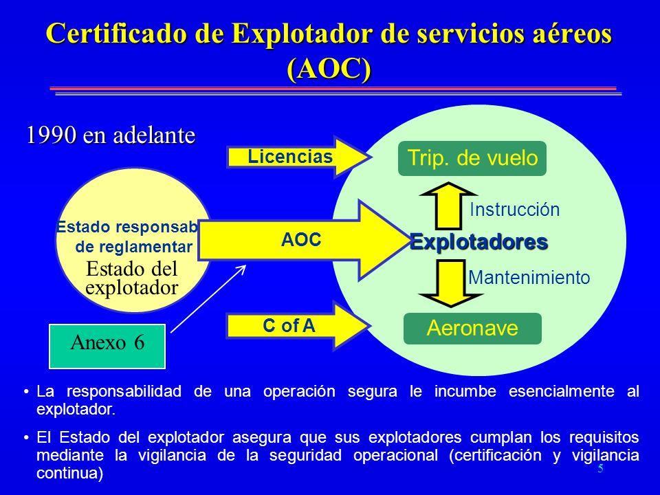 5 Certificado de Explotador de servicios aéreos (AOC) Estado responsable de reglamentarExplotadores Trip. de vuelo Aeronave C of A Licencias AOC Instr