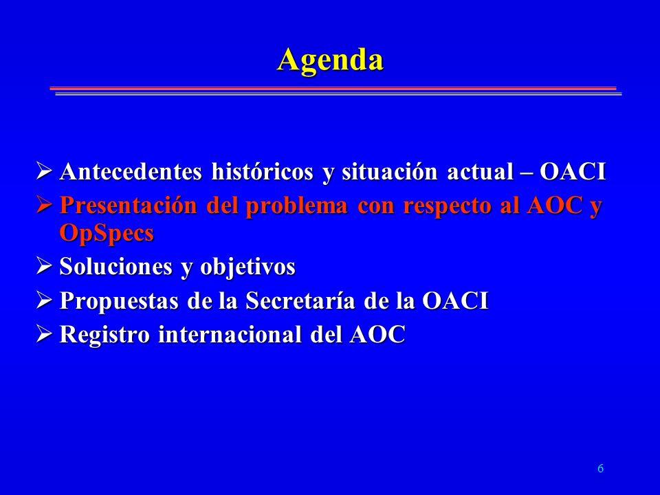 6 Agenda Antecedentes históricos y situación actual – OACI Antecedentes históricos y situación actual – OACI Presentación del problema con respecto al
