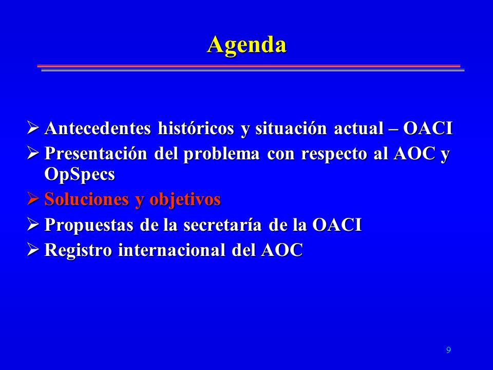 9 Agenda Antecedentes históricos y situación actual – OACI Antecedentes históricos y situación actual – OACI Presentación del problema con respecto al