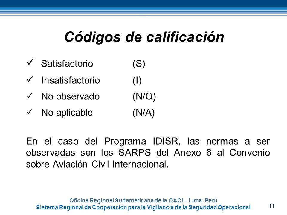11 Oficina Regional Sudamericana de la OACI – Lima, Perú Sistema Regional de Cooperación para la Vigilancia de la Seguridad Operacional Códigos de cal