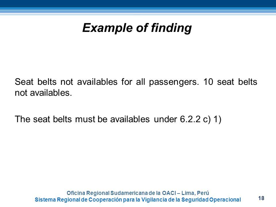 18 Oficina Regional Sudamericana de la OACI – Lima, Perú Sistema Regional de Cooperación para la Vigilancia de la Seguridad Operacional Seat belts not